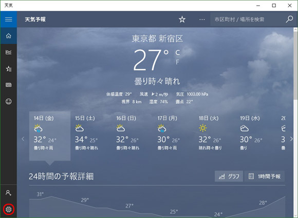 weather4
